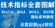 macd技術指(zhi)標(biao) 股票技術指(zhi)標(biao)