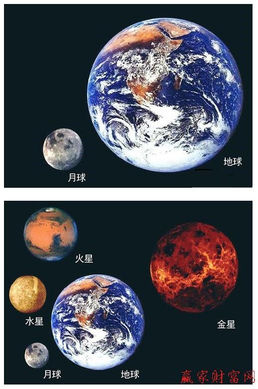 地球月亮对比 地球与太阳系行星对比