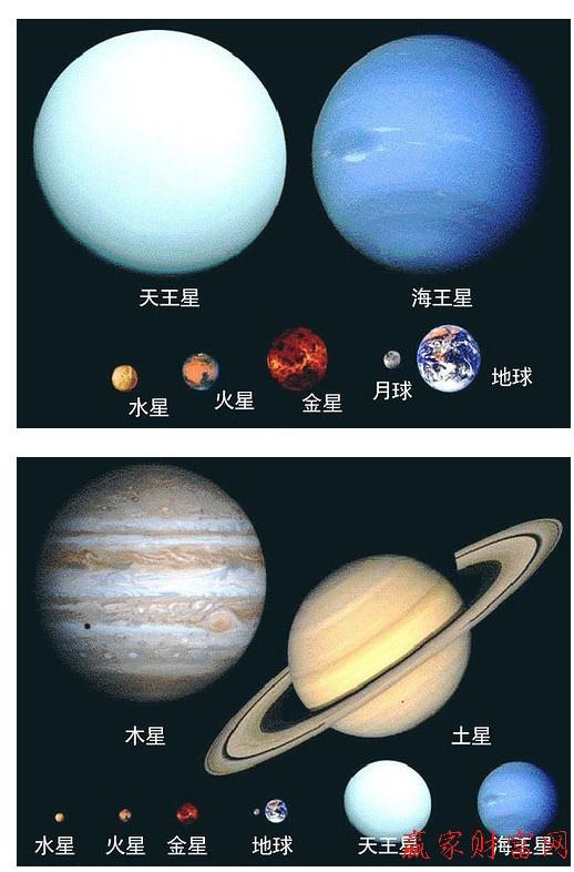 地球与太阳系行星比较