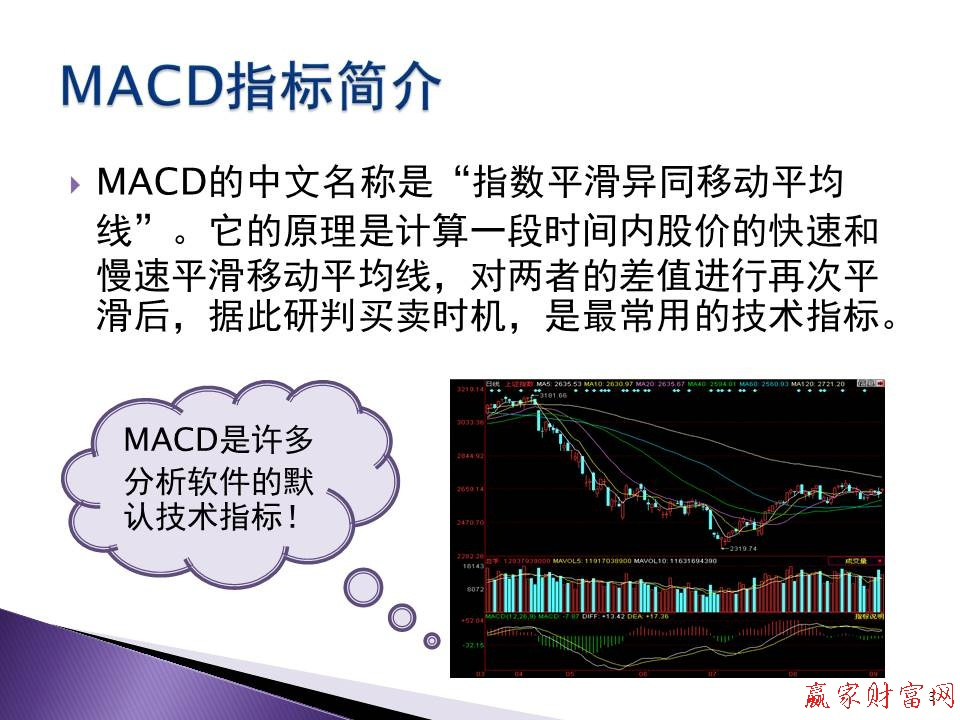 MACD指标简介