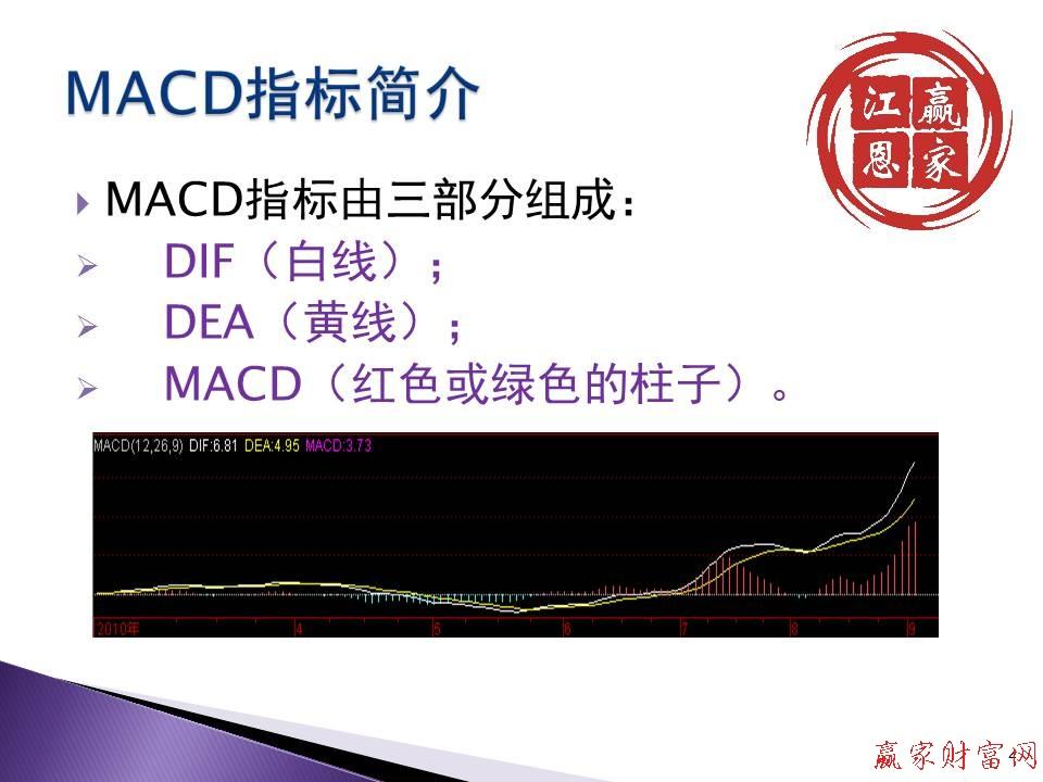 MACD指标由三部分组成