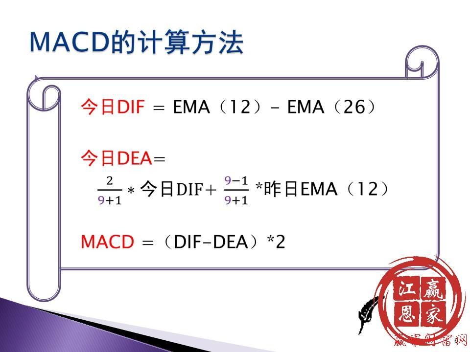 MACD的计算方法