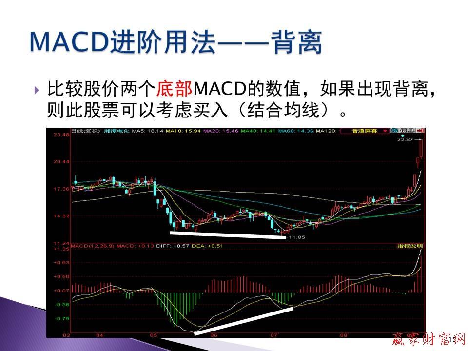 比较股价两个底部MACD的数值