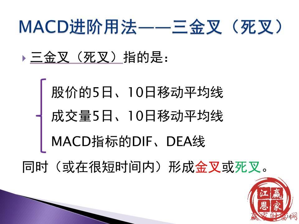 MACD进阶用法——三金叉(死叉)