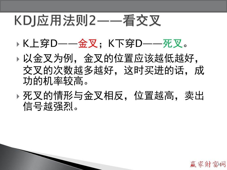 KDJ应用法则2——看交叉
