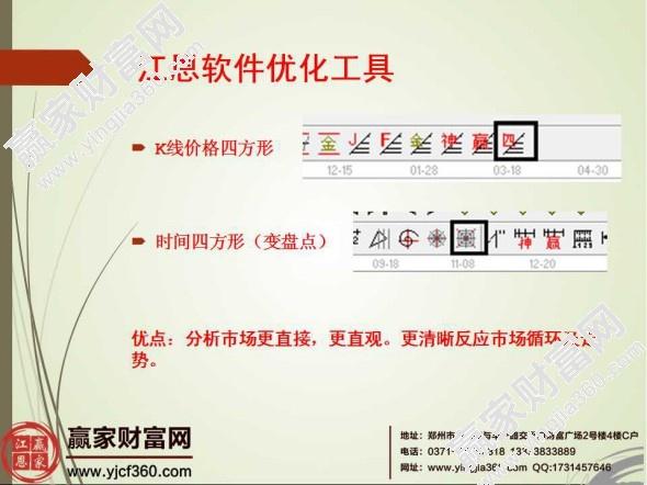 江恩螺旋四方形绘制使用方法教程【图解】