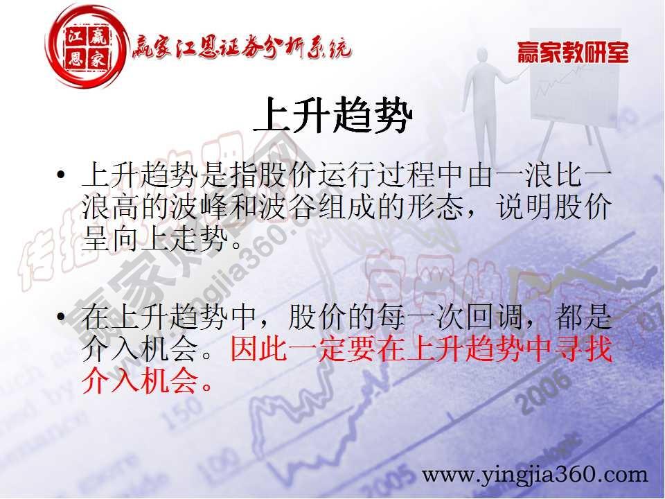 趋势理论解说赢家江恩(图文)教程
