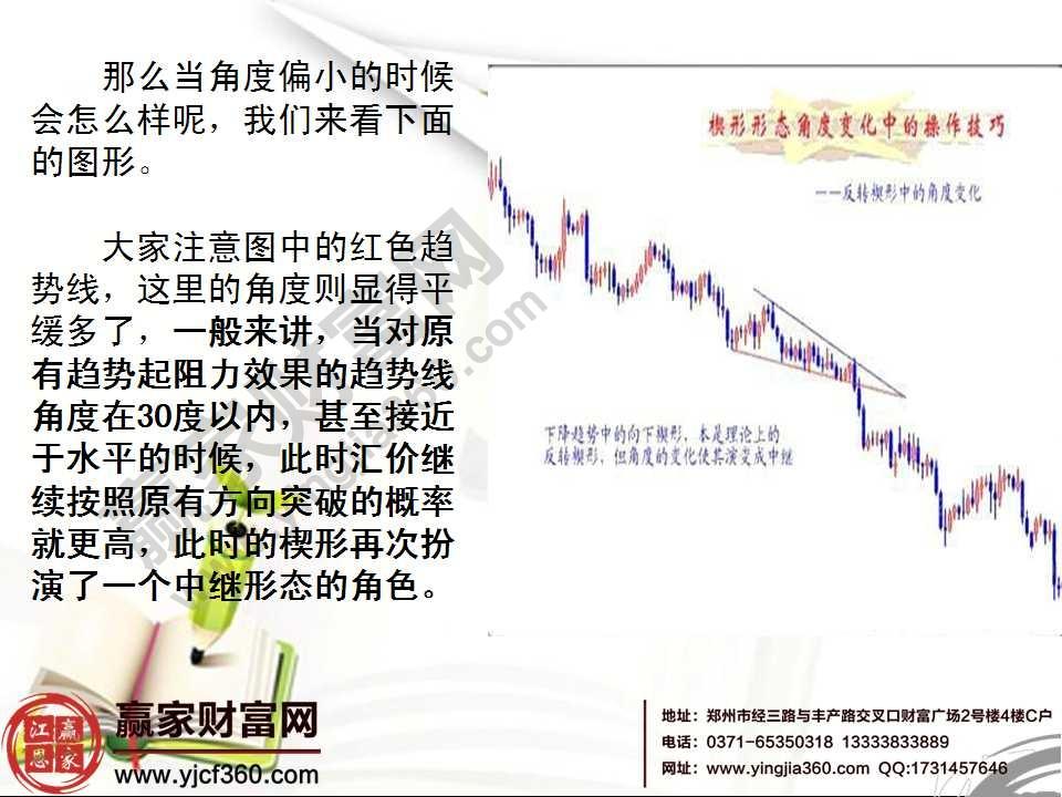 股票k线形态图解大全 k线组合形态分析