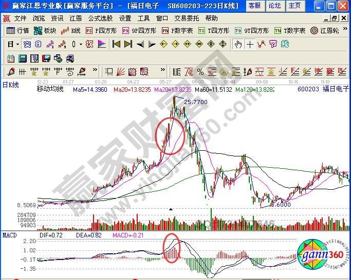 图2 福日电子示例图.jpg