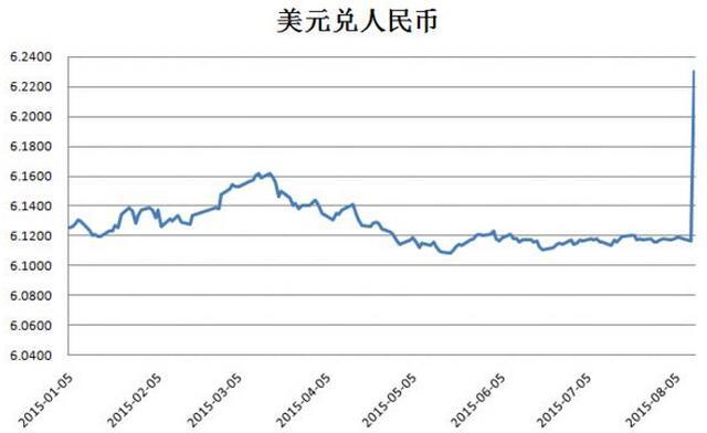 人民币汇率.jpg