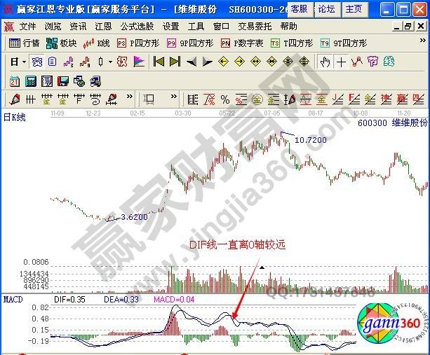 图1 维维股份2011年12月至2012年12月走势图.jpg