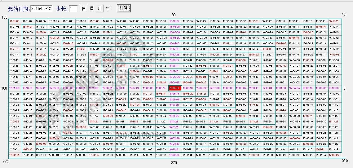 江恩时间四方形.jpg