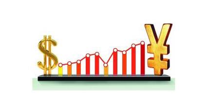 金融期货交易