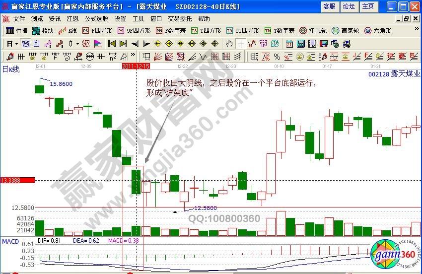 露天煤业002128