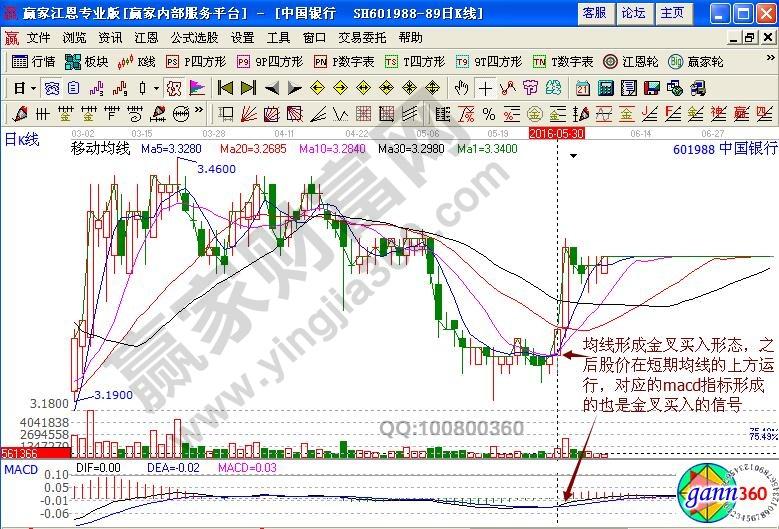 中国银行601988