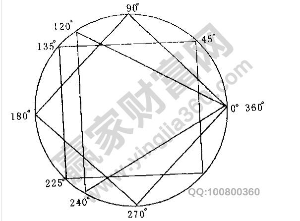 数学圆形设计图案