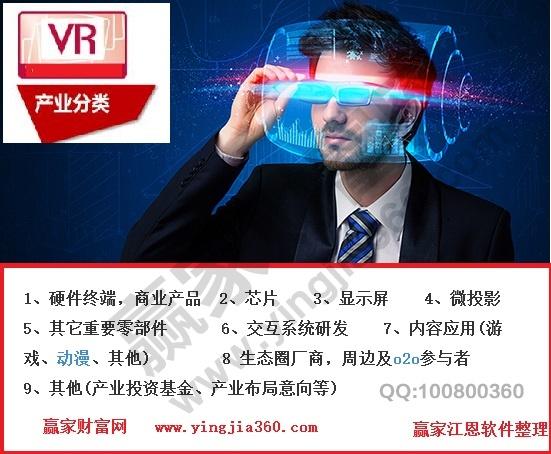 虚拟现实生态产业链