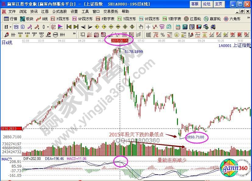 股市sunbet是什么意思