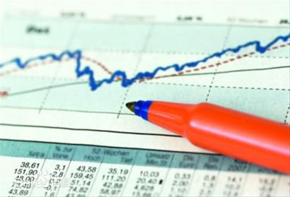 股份期權是什么