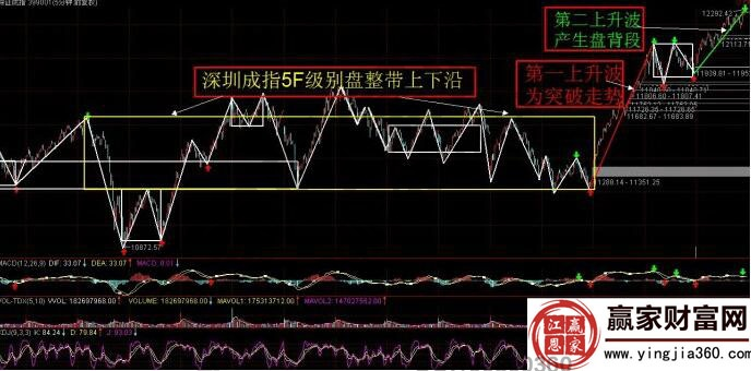 cd1691 电路图 9波段