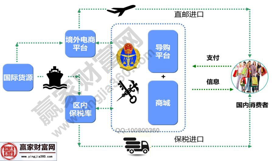 中国概念股有哪些_跨境电商概念股票、龙头股的名单集锦__赢家财富网