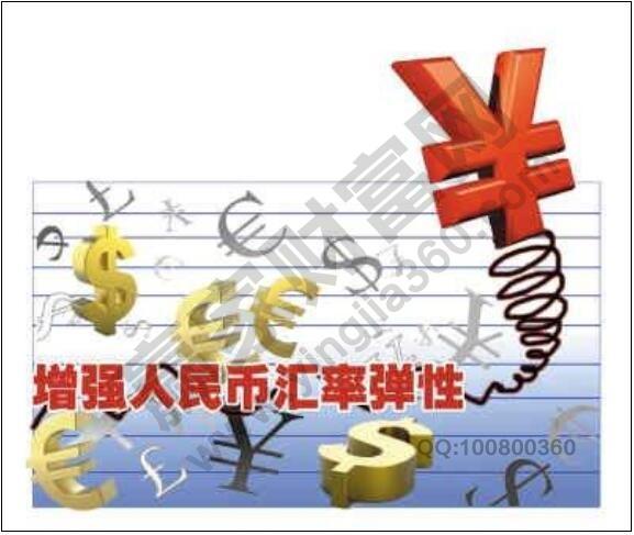人民币汇率灵活性
