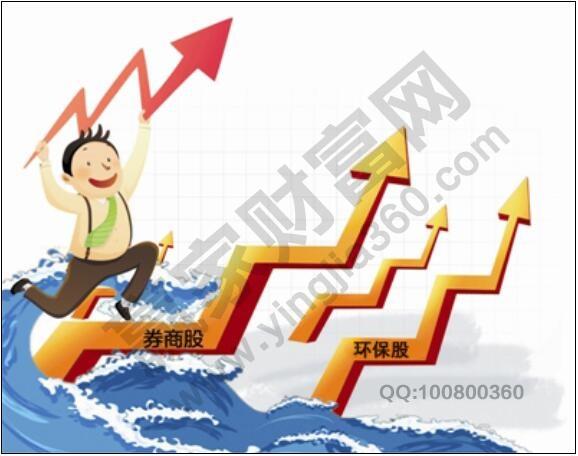 股票投资分批原则