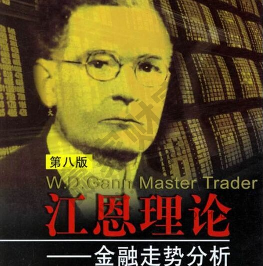 江恩理论-金融走势分析