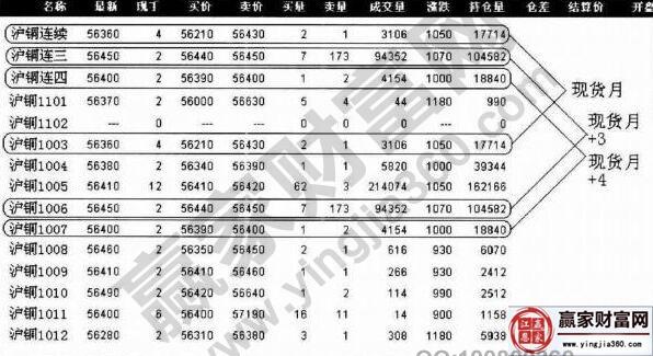 沪铜期货报价界面