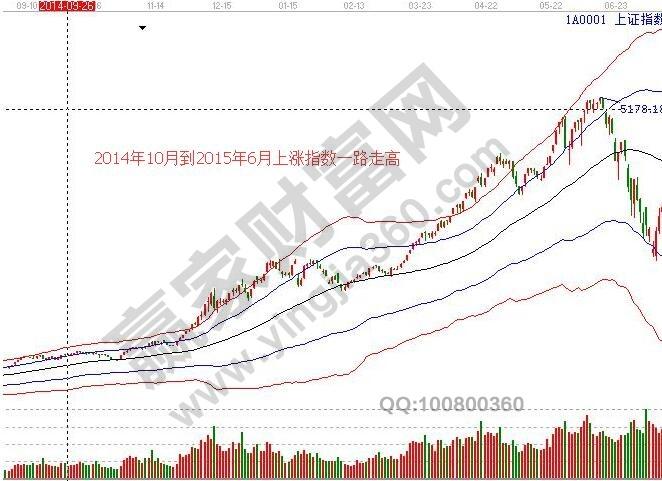 锦州股票开户不看一定后悔