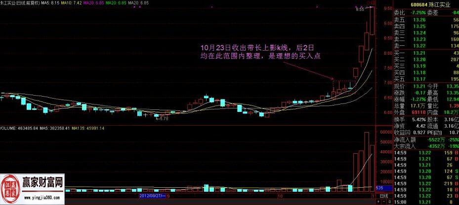 珠江实业走势图.jpg