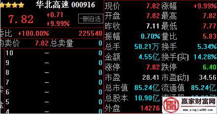 华北高速盘口信息.jpg