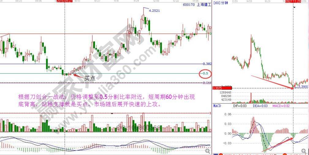 上海建工刀剑合一操作案例2.jpg