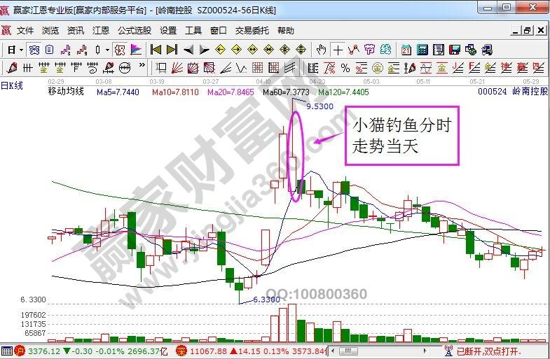 岭南控股的走势图.jpg