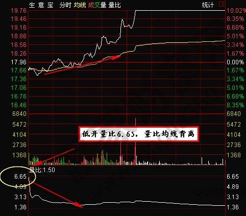 """炒股解读短期低水平""""小三糖爸爸""""的每日边缘"""