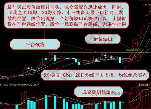 平台射价走势.jpg