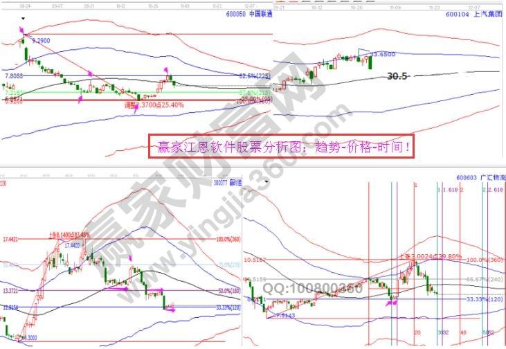 赢家江恩软件股票分析图.jpg
