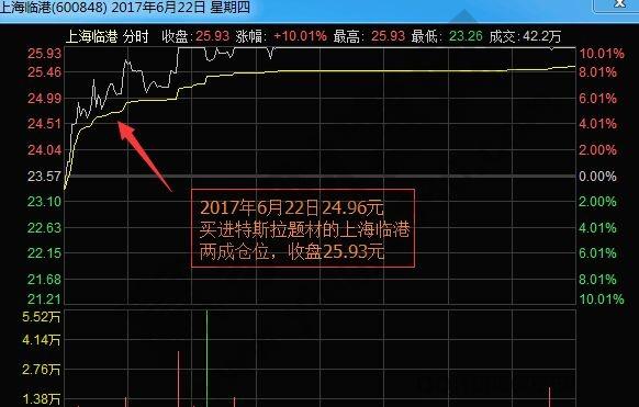 上海临港2017年6月22日分时图.jpg