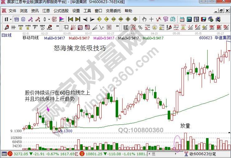 华谊集团走势图.jpg