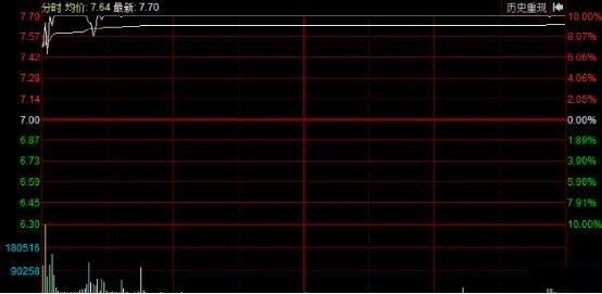 蓝色光标1月26日分时走势图.jpg
