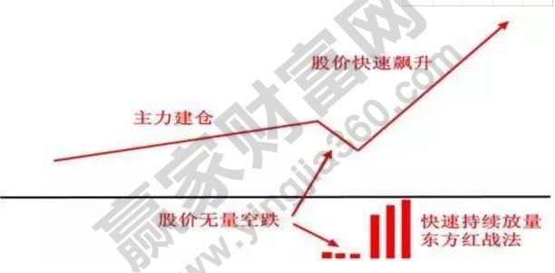 股票烟斗战法的框架结构.jpg