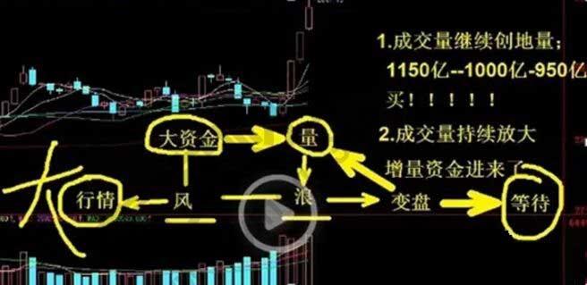 股市中的风浪关系.jpg