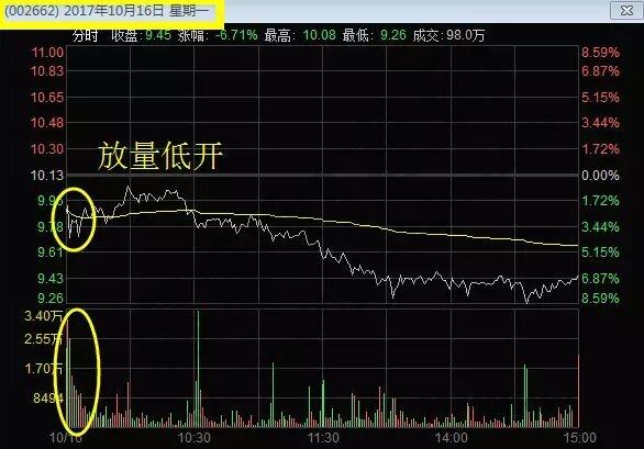京威股份2017年10月16日分时走势图.jpg