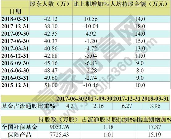 股东人数2.jpg