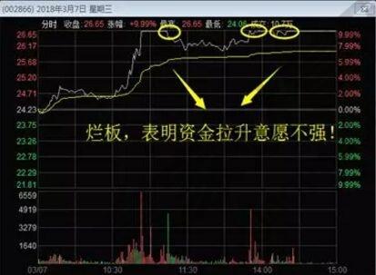 传艺科技3月7日分时图.jpg