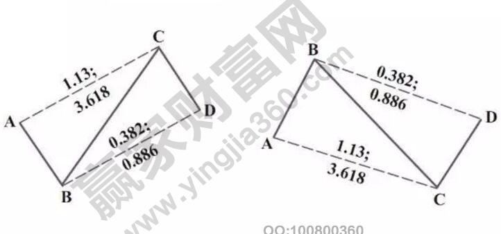 反比例AB=CD模型.jpg