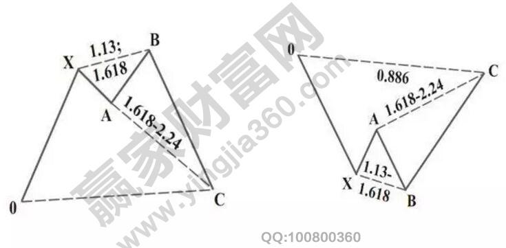 假突破反转模型3.jpg
