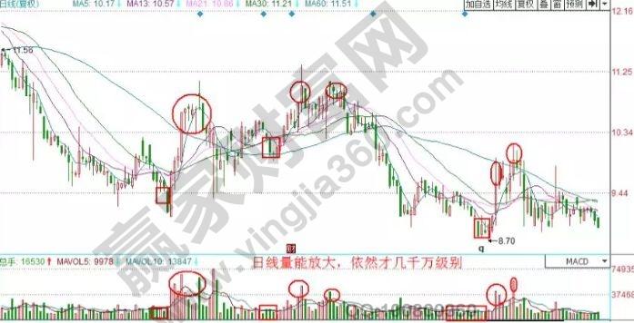 股票K线量能买卖法.jpg