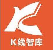 k线智库策略选股分析系统