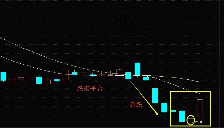 新坐标日K线图3.jpg